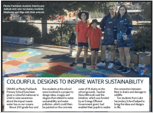 Inspire Water Sustainability